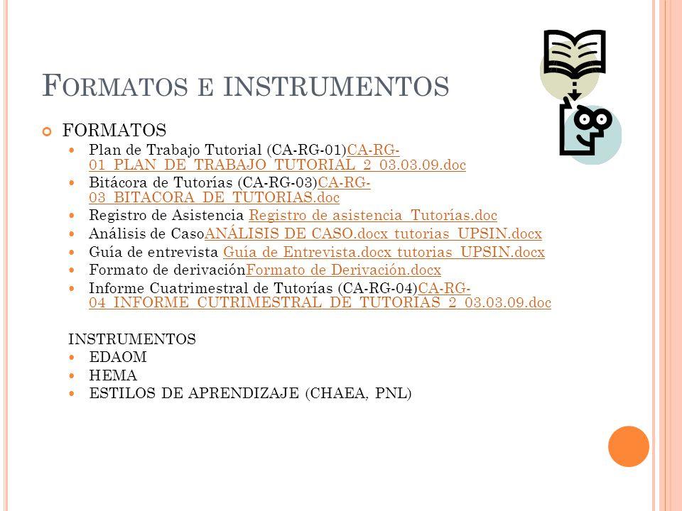 Formatos e INSTRUMENTOS