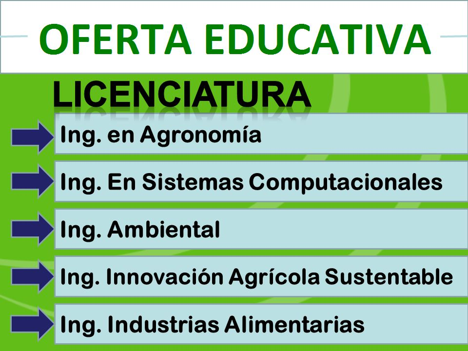 LICENCIATURA Ing. en Agronomía Ing. En Sistemas Computacionales