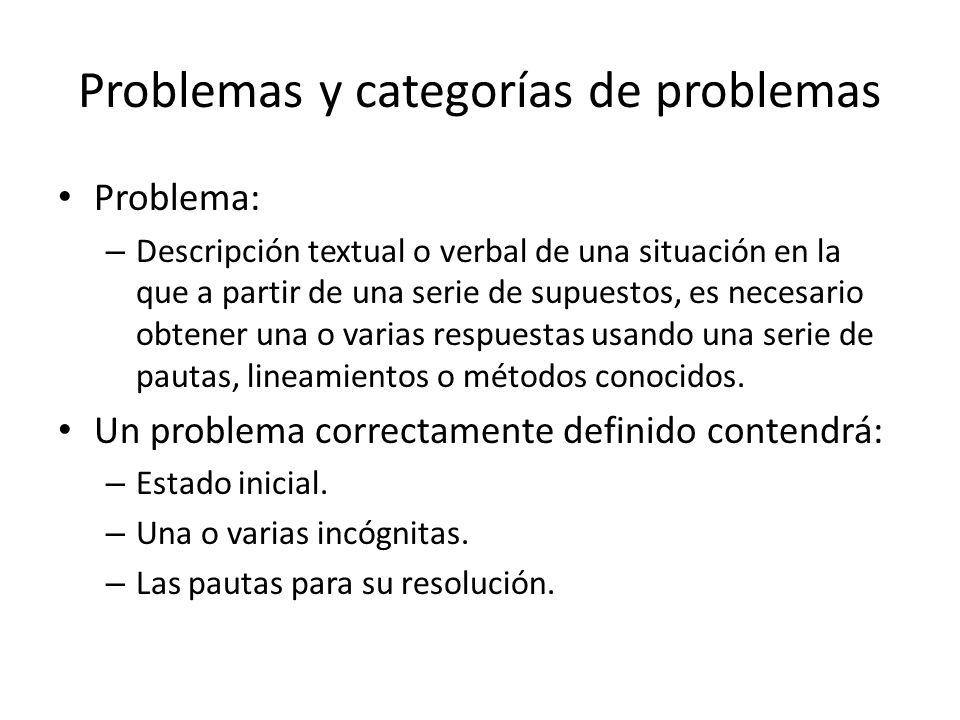 Problemas y categorías de problemas