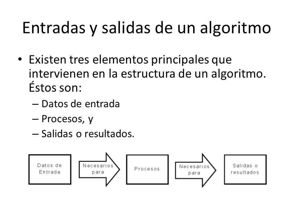Entradas y salidas de un algoritmo
