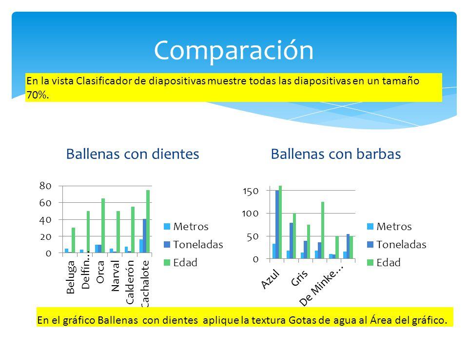 Comparación Ballenas con dientes Ballenas con barbas