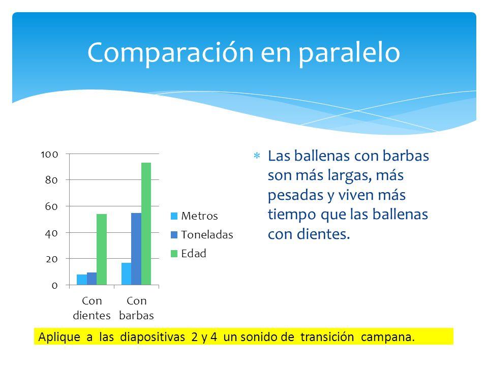 Comparación en paralelo