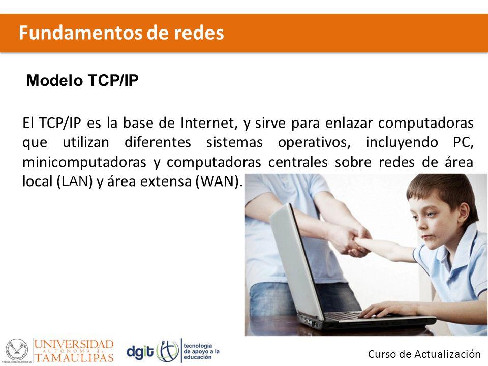 Fundamentos de redes Modelo TCP/IP