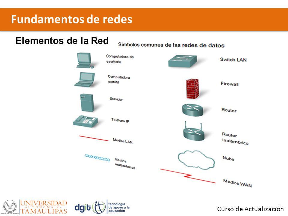 Fundamentos de redes Elementos de la Red Curso de Actualización