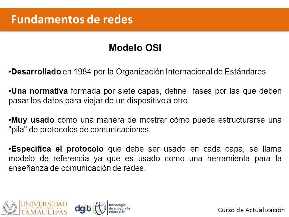 Fundamentos de redes Modelo OSI