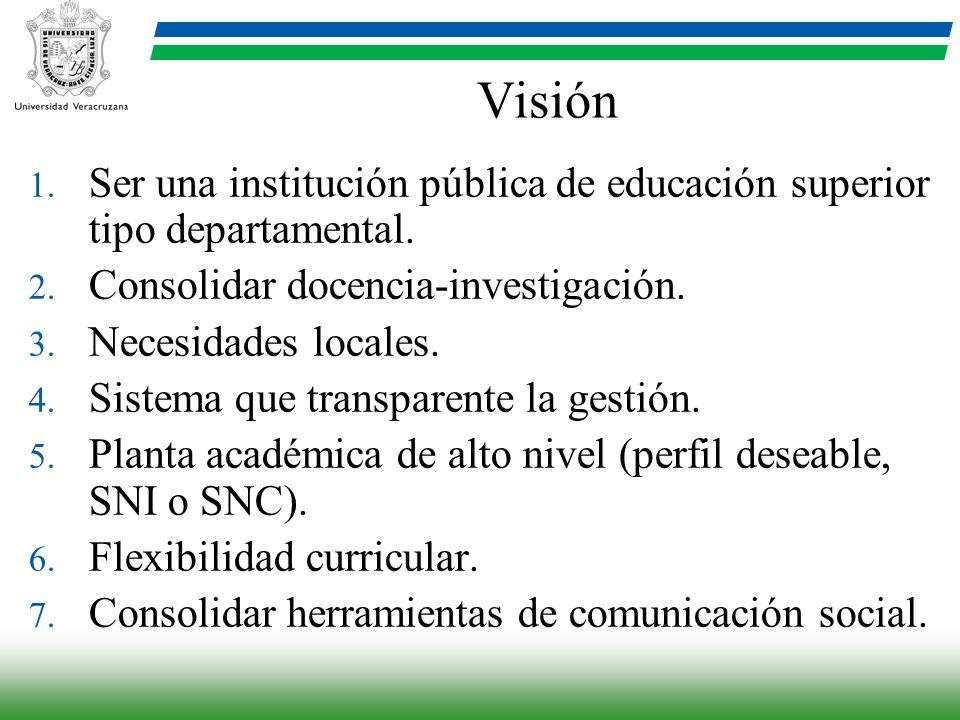 Visión Ser una institución pública de educación superior tipo departamental. Consolidar docencia-investigación.