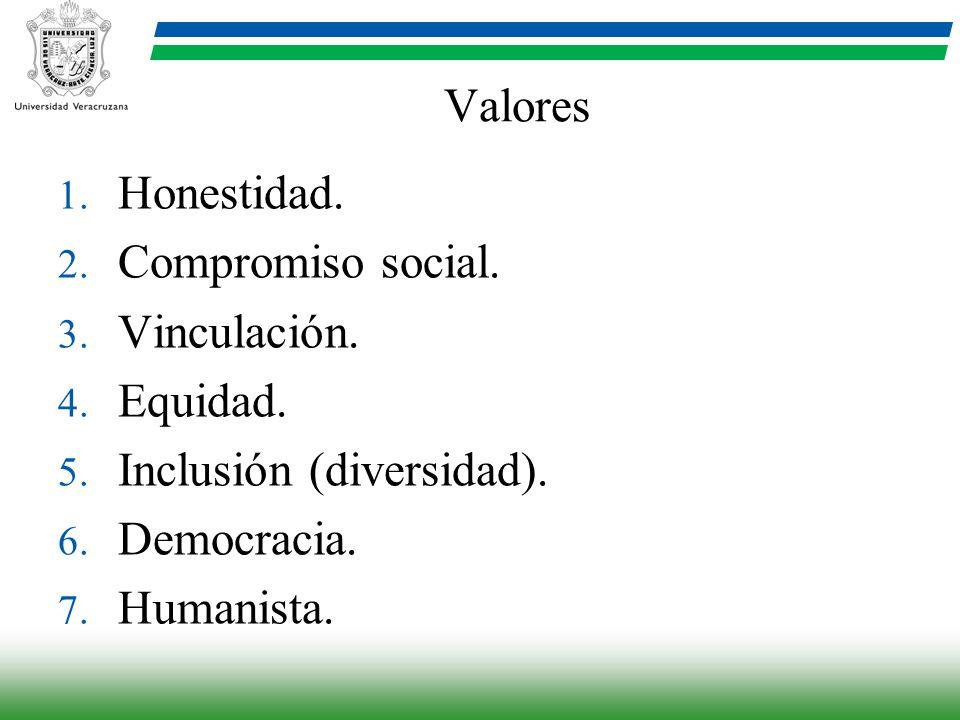 Valores Honestidad. Compromiso social. Vinculación. Equidad. Inclusión (diversidad). Democracia.