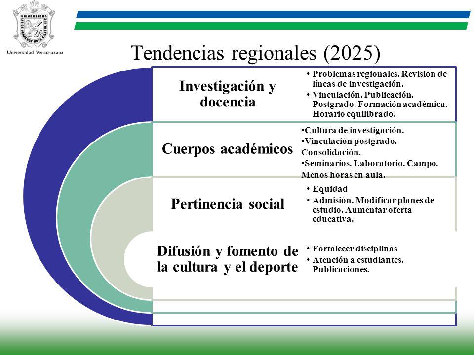 Investigación y docencia Difusión y fomento de la cultura y el deporte