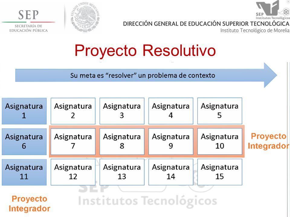 Proyecto Resolutivo