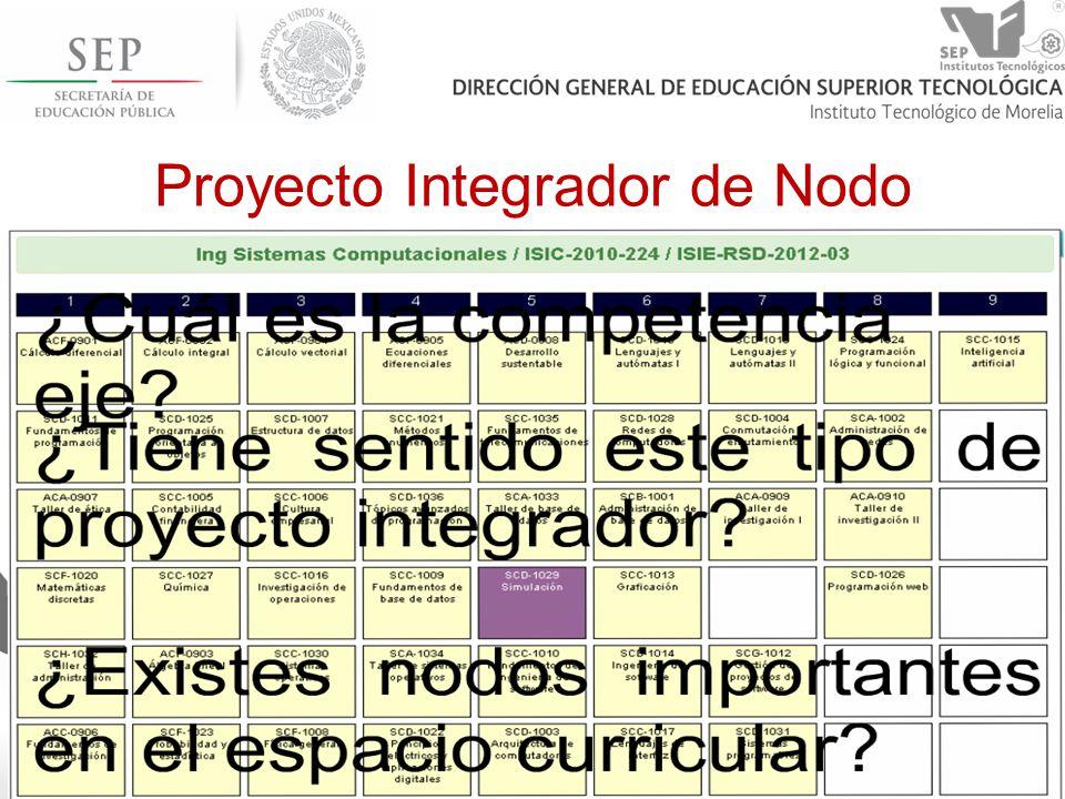 Proyecto Integrador de Nodo