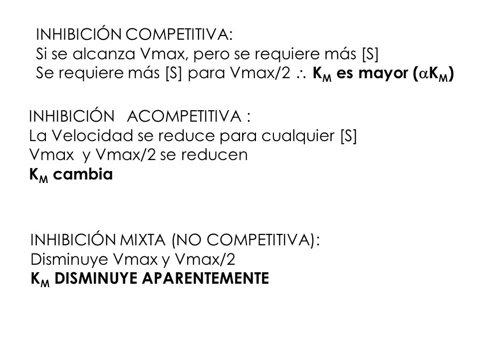 INHIBICIÓN COMPETITIVA: