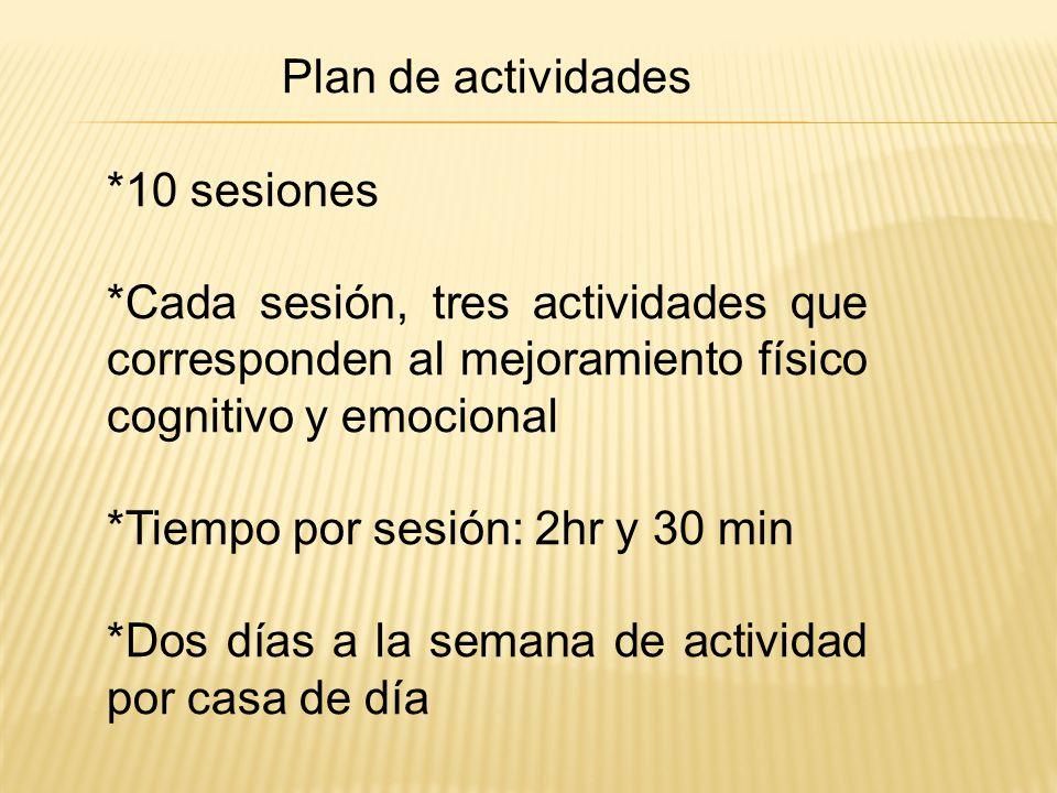 Plan de actividades *10 sesiones. *Cada sesión, tres actividades que corresponden al mejoramiento físico cognitivo y emocional.