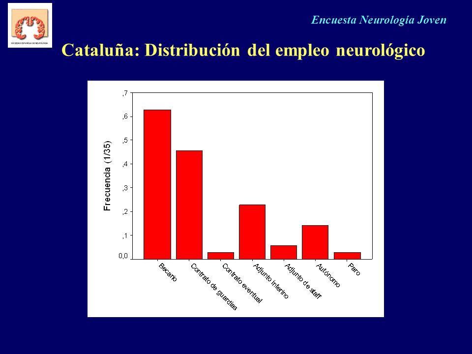 Cataluña: Distribución del empleo neurológico