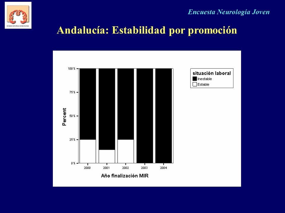 Andalucía: Estabilidad por promoción