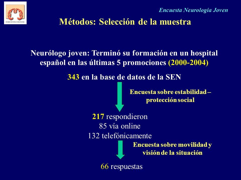 Métodos: Selección de la muestra