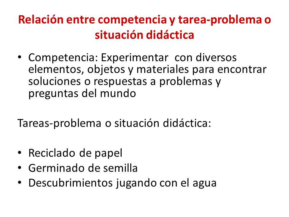 Relación entre competencia y tarea-problema o situación didáctica