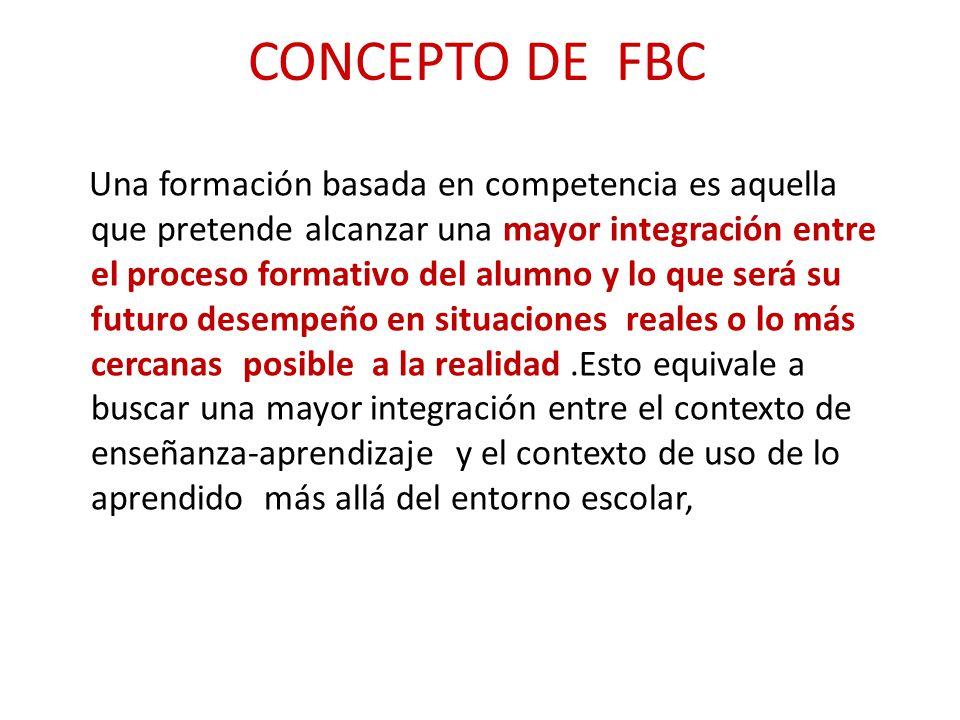 CONCEPTO DE FBC