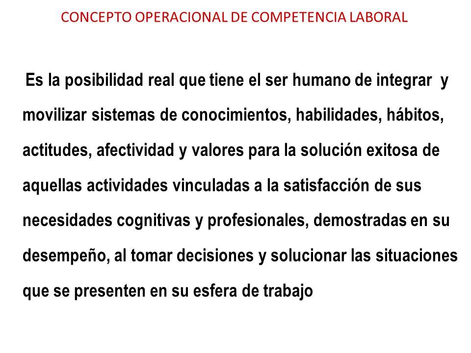 CONCEPTO OPERACIONAL DE COMPETENCIA LABORAL