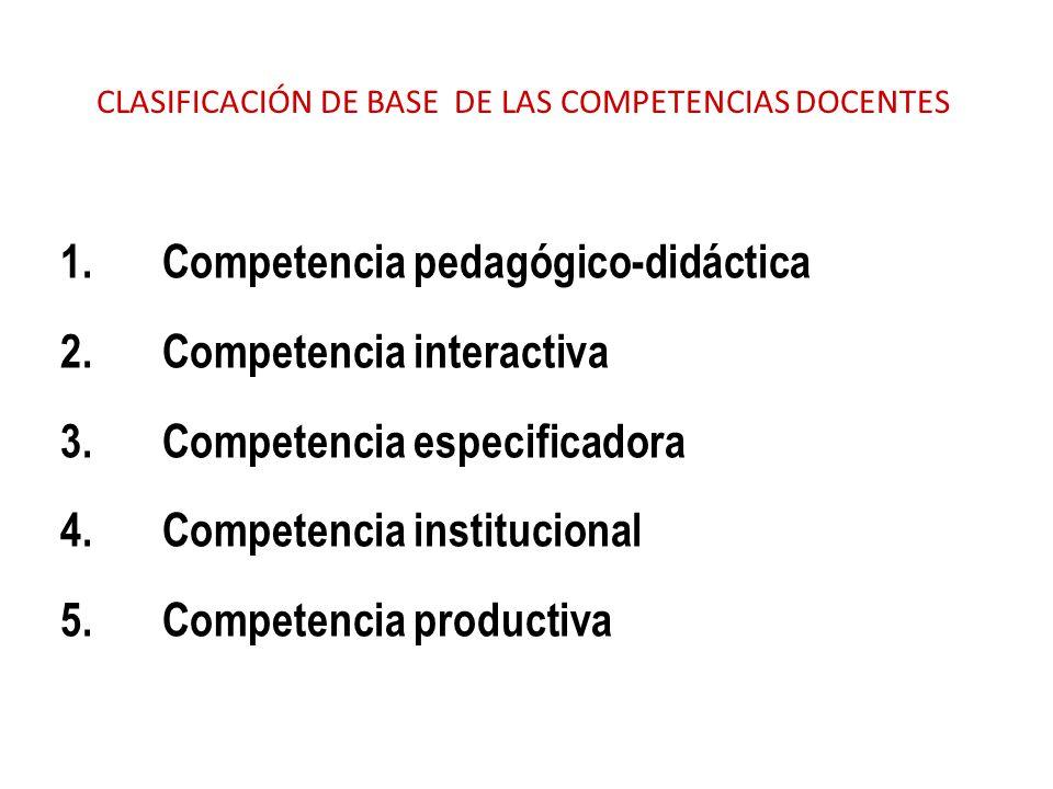 CLASIFICACIÓN DE BASE DE LAS COMPETENCIAS DOCENTES