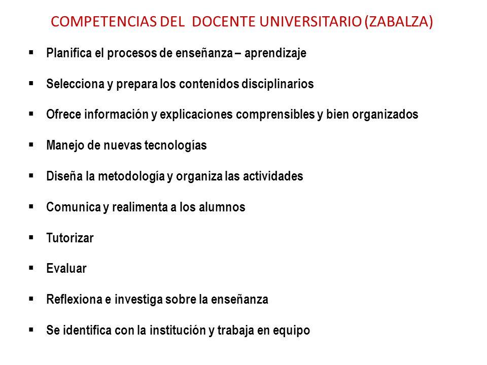 COMPETENCIAS DEL DOCENTE UNIVERSITARIO (ZABALZA)