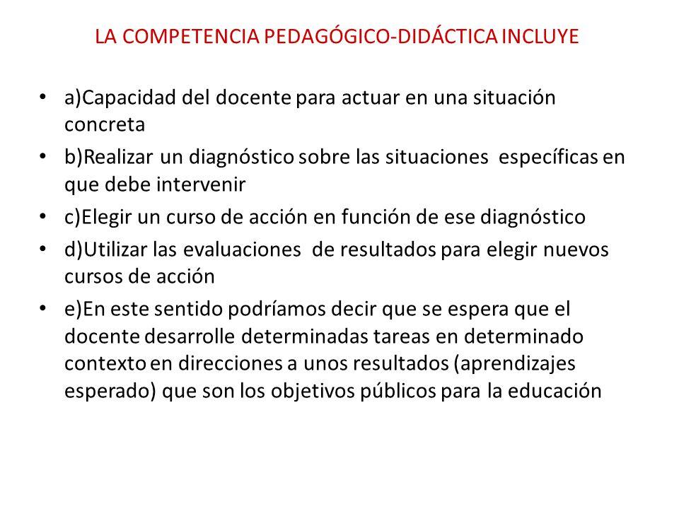 LA COMPETENCIA PEDAGÓGICO-DIDÁCTICA INCLUYE