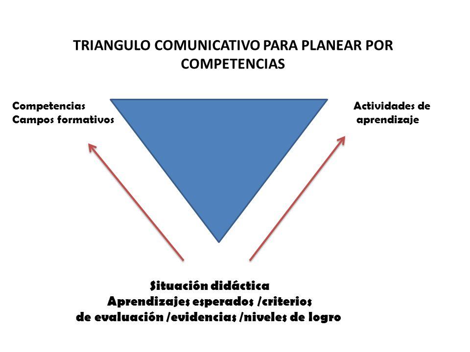 Triangulo COMUNICATIVO Para PLANEAR POR competencias