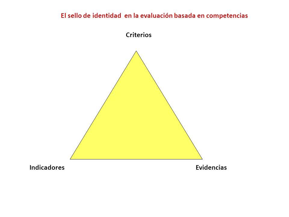 El sello de identidad en la evaluación basada en competencias