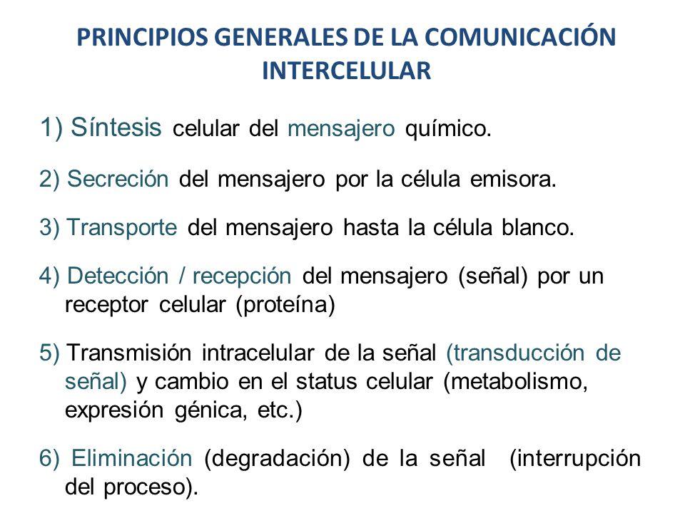 PRINCIPIOS GENERALES DE LA COMUNICACIÓN INTERCELULAR