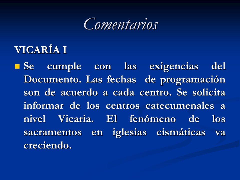 Comentarios VICARÍA I.