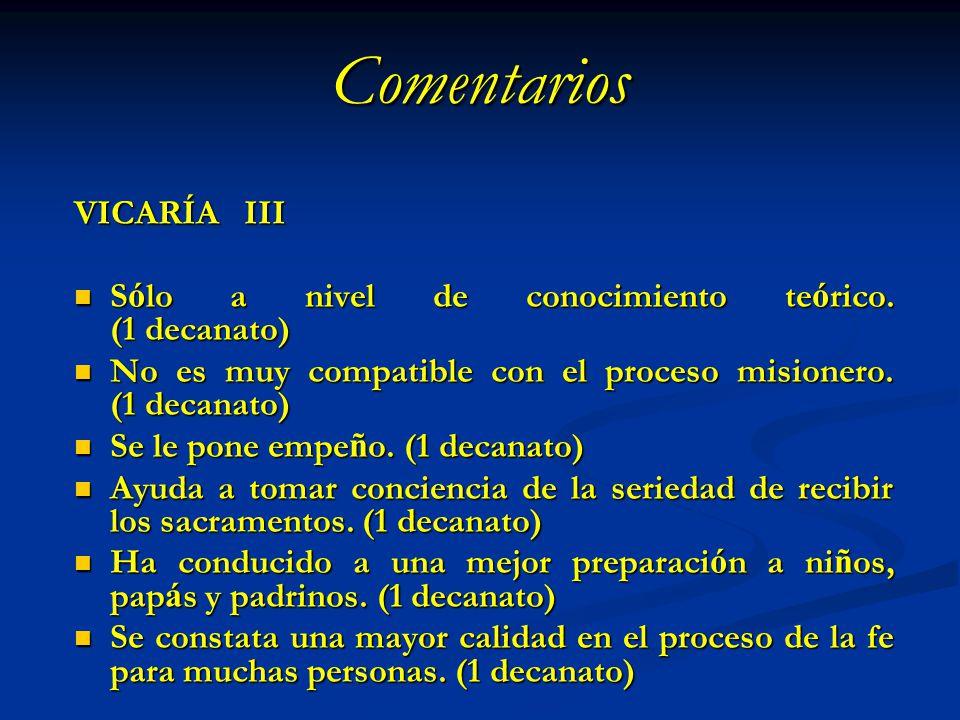 Comentarios VICARÍA III