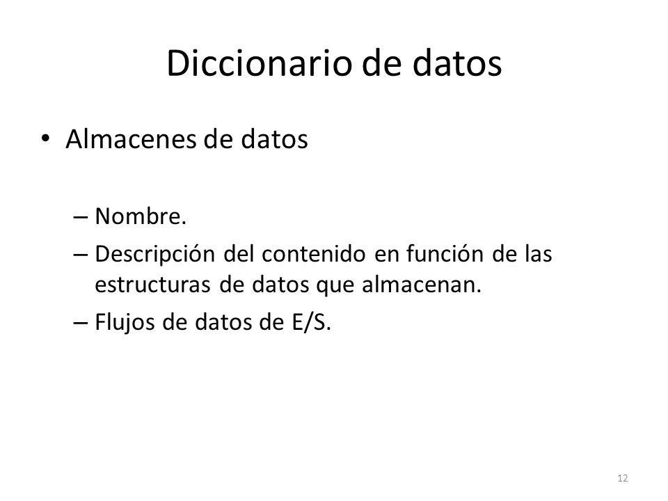 Diccionario de datos Almacenes de datos Nombre.
