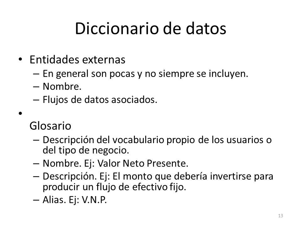 Diccionario de datos Entidades externas Glosario