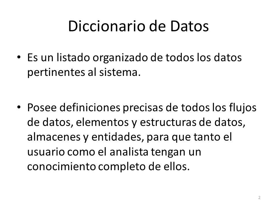 Diccionario de Datos Es un listado organizado de todos los datos pertinentes al sistema.