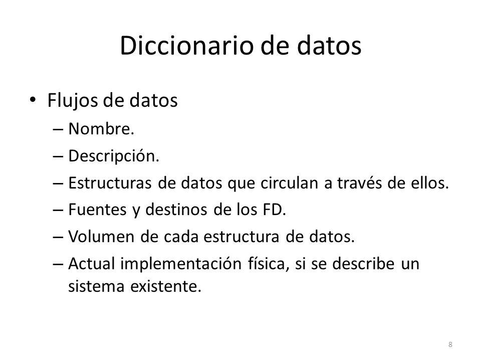 Diccionario de datos Flujos de datos Nombre. Descripción.