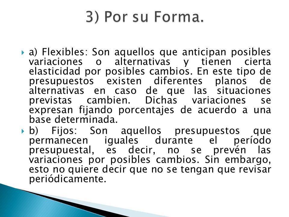 3) Por su Forma.