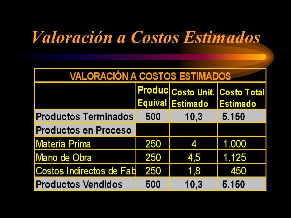 Valoración a Costos Estimados