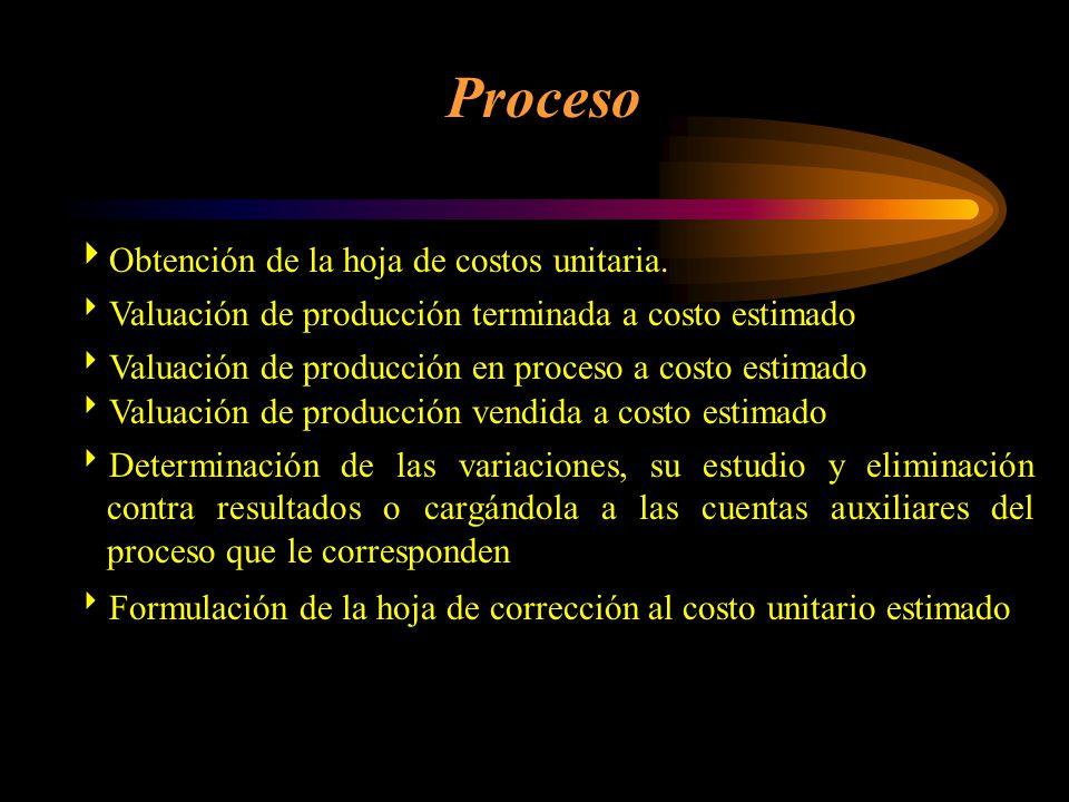 Proceso Obtención de la hoja de costos unitaria.