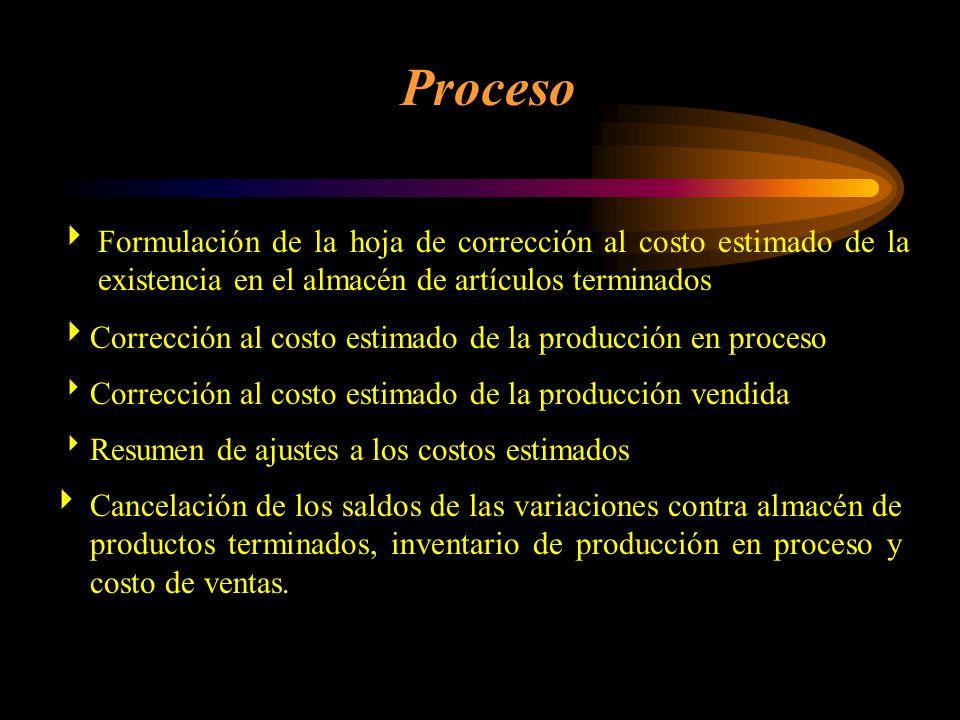 Proceso Formulación de la hoja de corrección al costo estimado de la existencia en el almacén de artículos terminados.