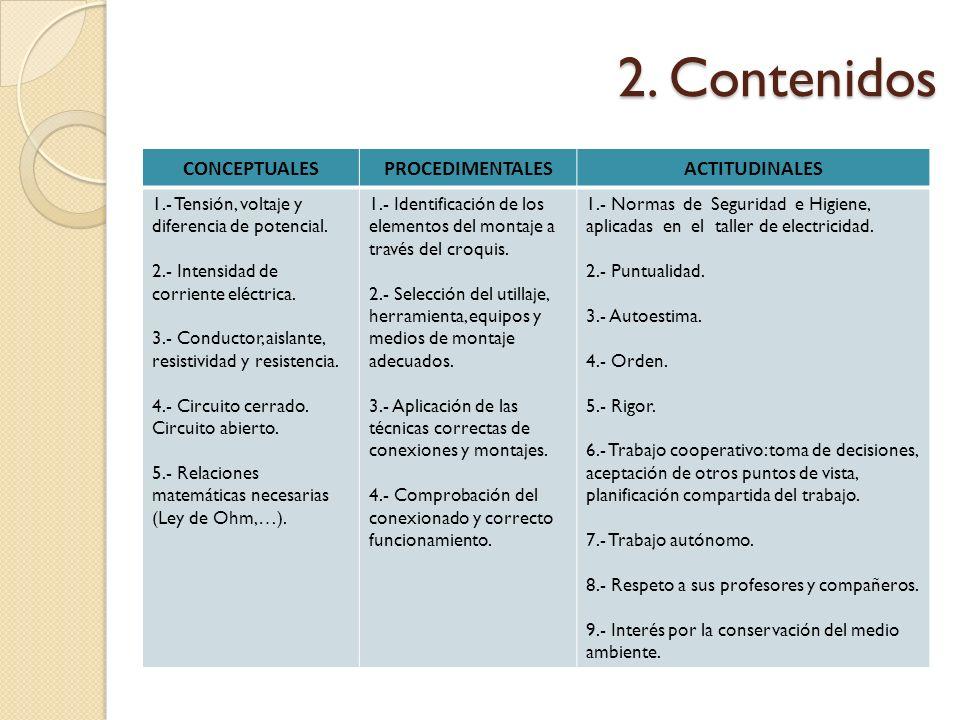 2. Contenidos CONCEPTUALES PROCEDIMENTALES ACTITUDINALES