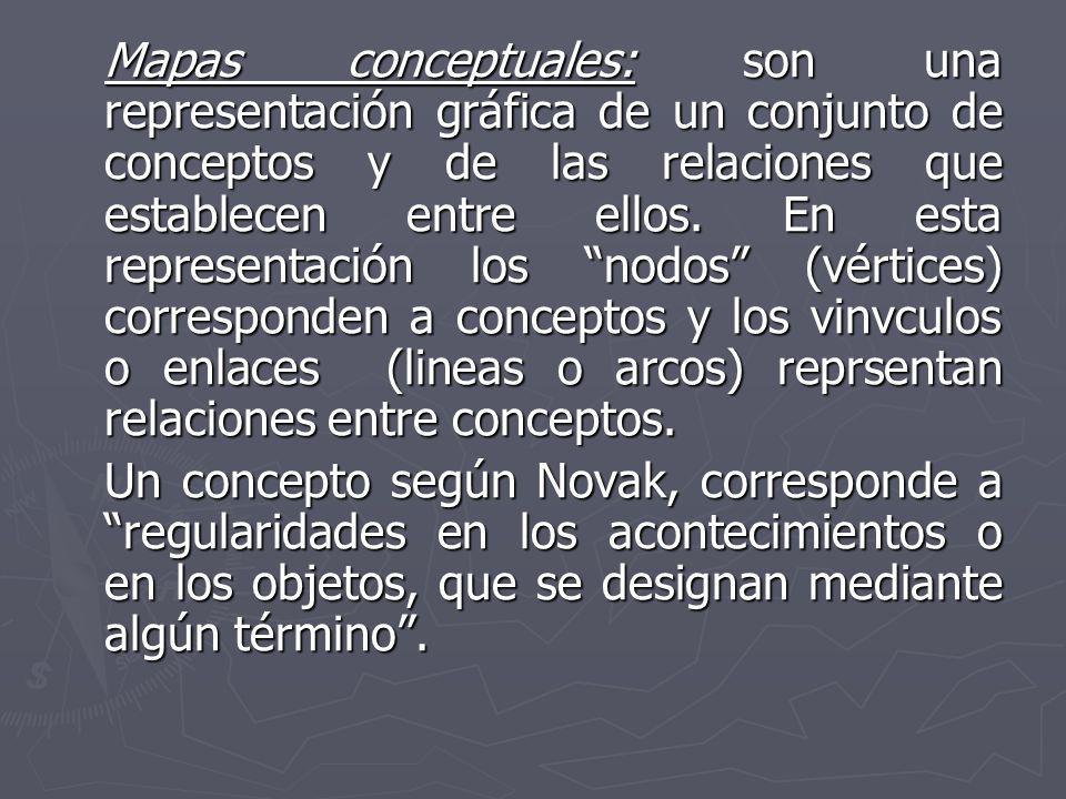 Mapas conceptuales: son una representación gráfica de un conjunto de conceptos y de las relaciones que establecen entre ellos. En esta representación los nodos (vértices) corresponden a conceptos y los vinvculos o enlaces (lineas o arcos) reprsentan relaciones entre conceptos.