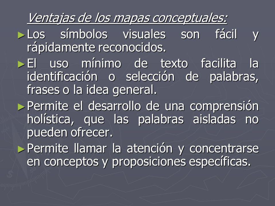 Ventajas de los mapas conceptuales: