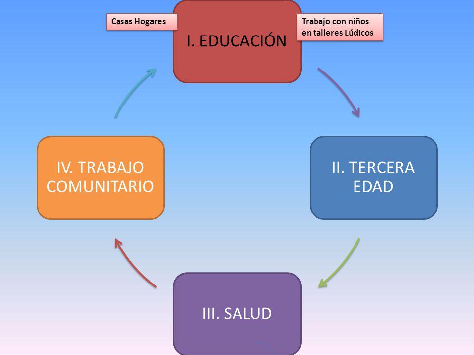 IV. TRABAJO COMUNITARIO