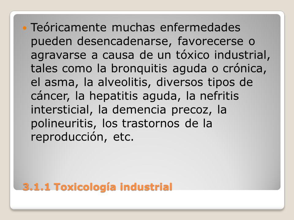 3.1.1 Toxicología industrial