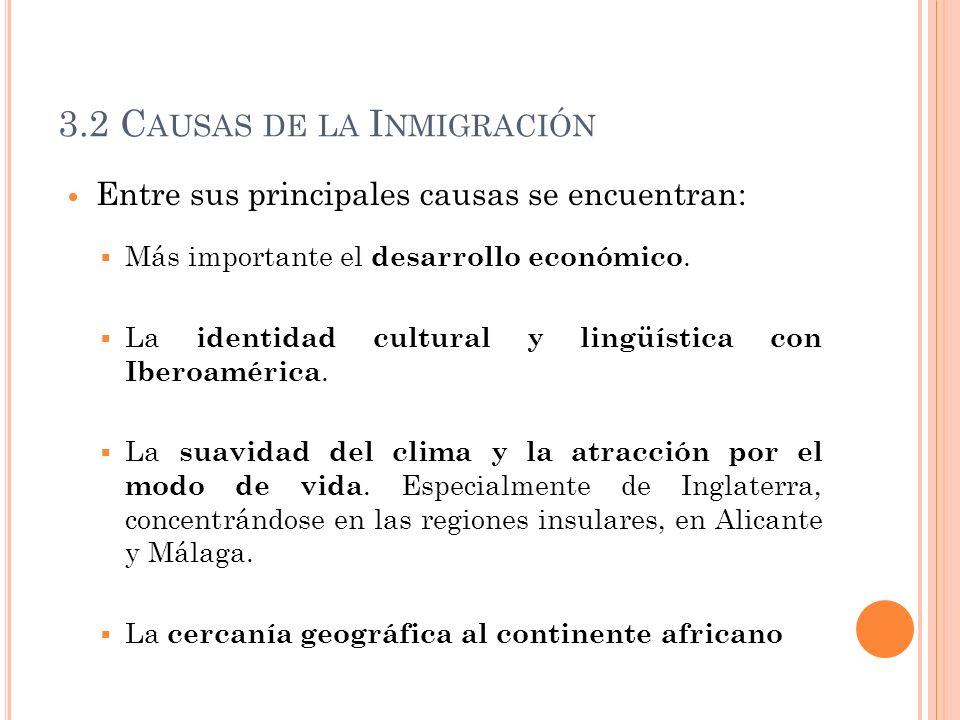 3.2 Causas de la Inmigración