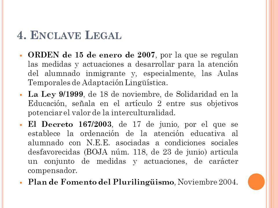 4. Enclave Legal