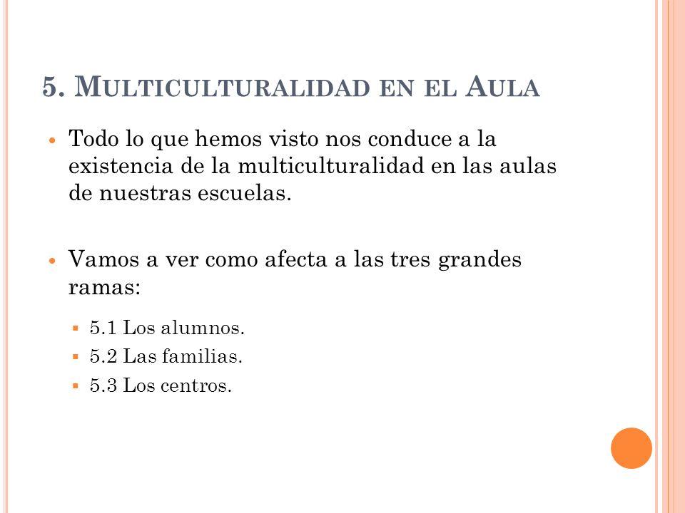 5. Multiculturalidad en el Aula