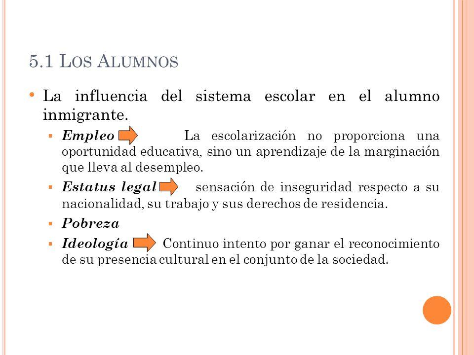5.1 Los Alumnos La influencia del sistema escolar en el alumno inmigrante.