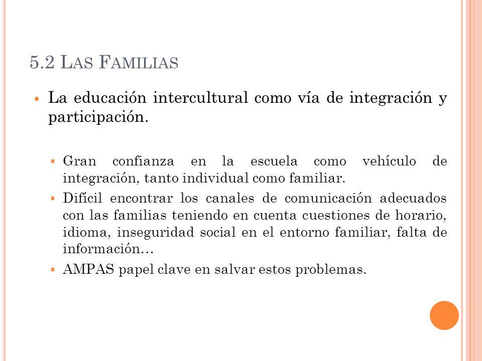 5.2 Las Familias La educación intercultural como vía de integración y participación.