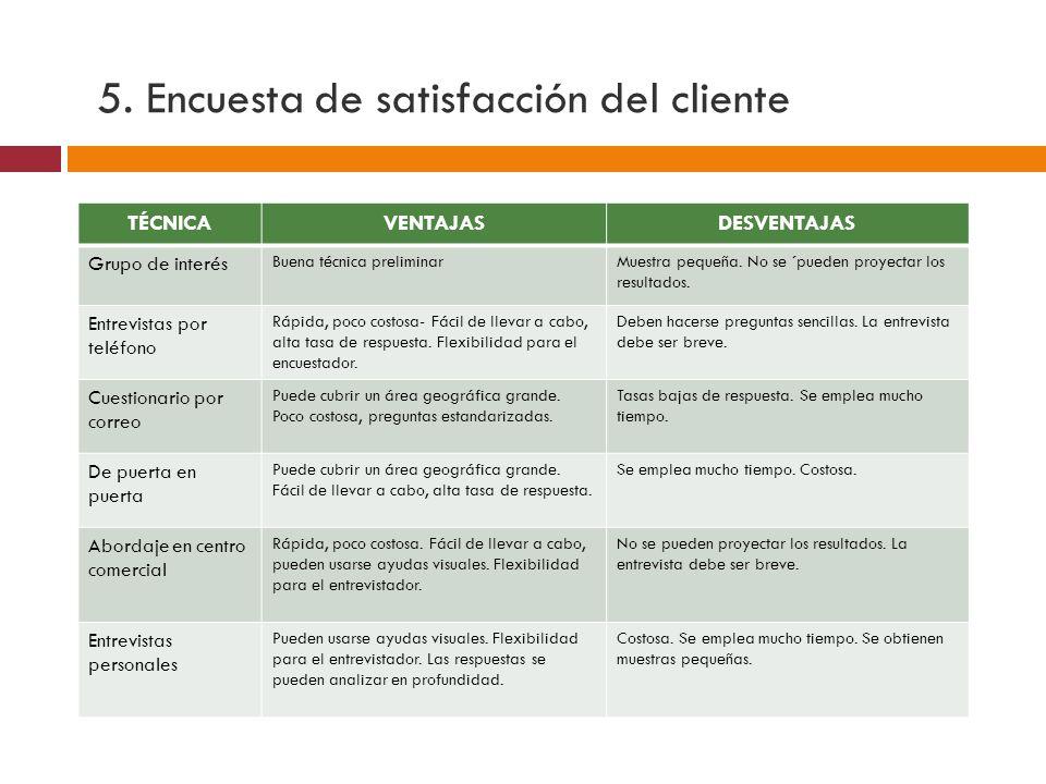 5. Encuesta de satisfacción del cliente