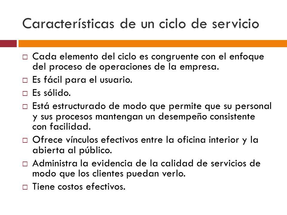 Características de un ciclo de servicio